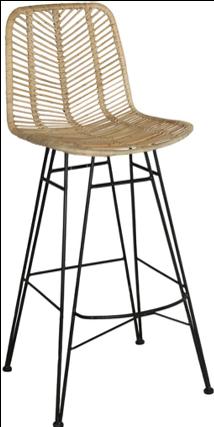 Expressionsmetis Furniture Natural Rattan Round Bar Stool